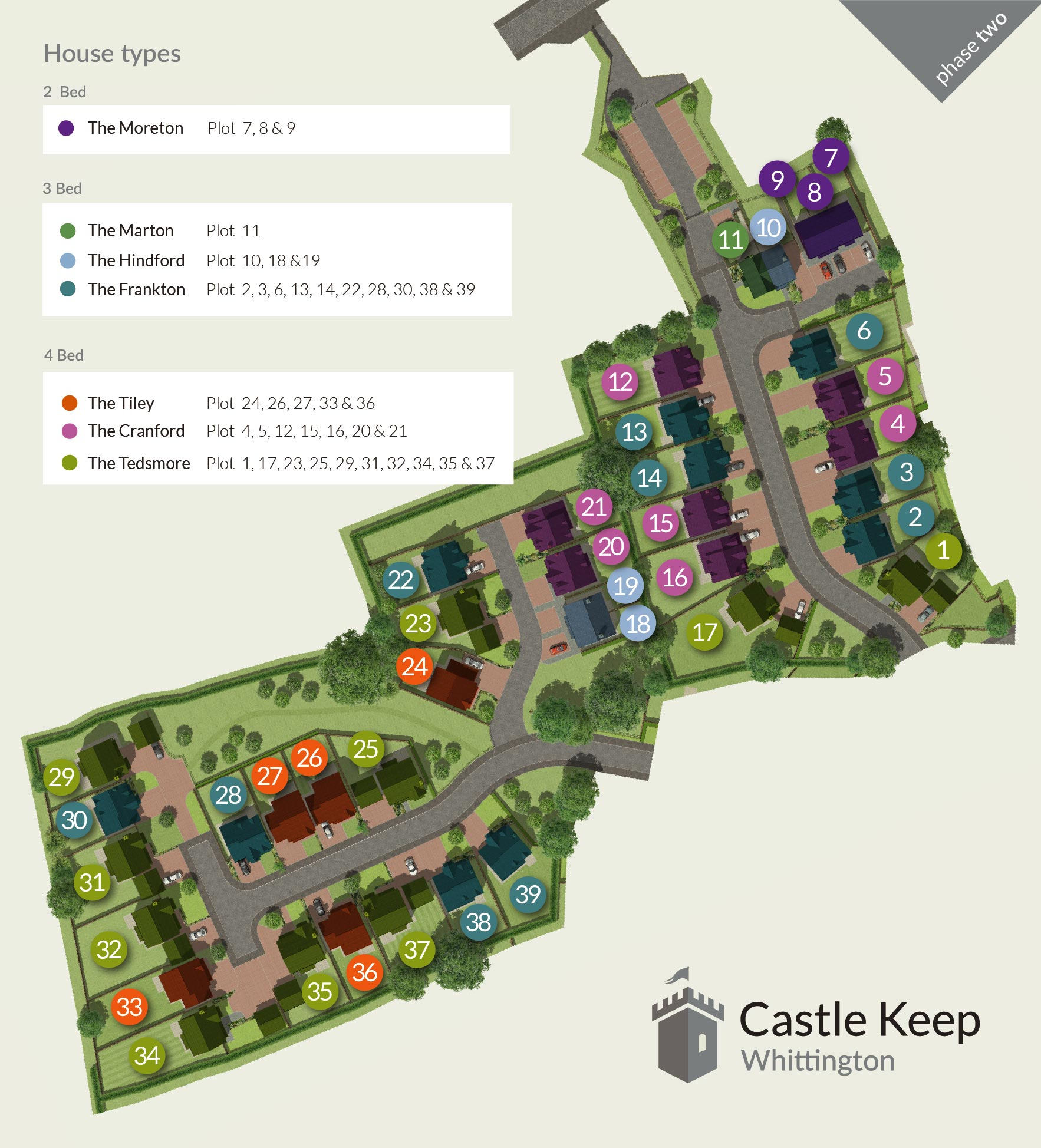 Castle Keep (Phase 2) Site Plan